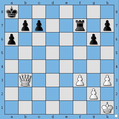 Học cờ vua - Ăn quân miễn phí | Chess - Take free pieces