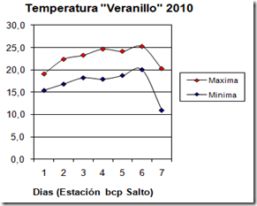 Veranillo_estacion bcp