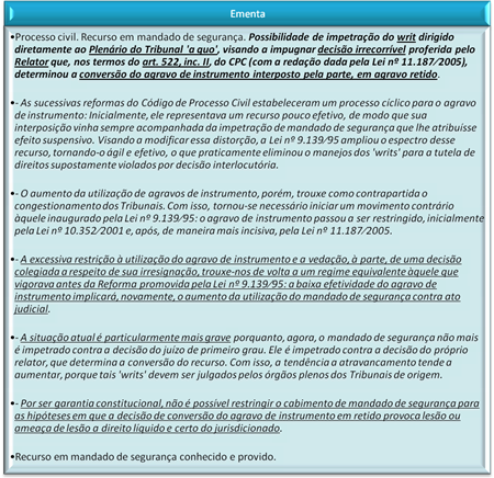 Jurisprudência. STJ. Processo Civil. Cabimento do Mandado de Segurança contra Decisão que Converte Agravo de Instrumento em Retido.