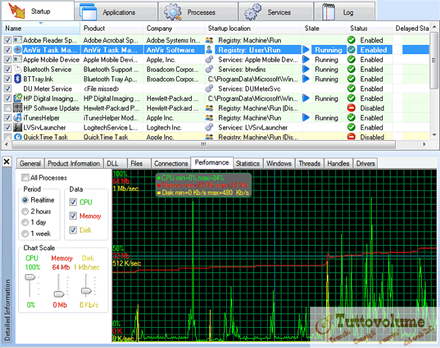 anvir task manager pro