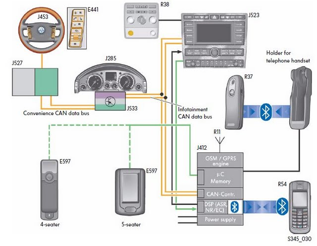 vwvortex com can pre installed phone system be used for anything it looks like this system works like it is supposed to do it can recognize and memorize up to 10 phones bluetooth rsap remote sim access profile