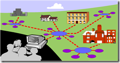 information_school