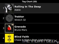 Shazam - Tag chart list