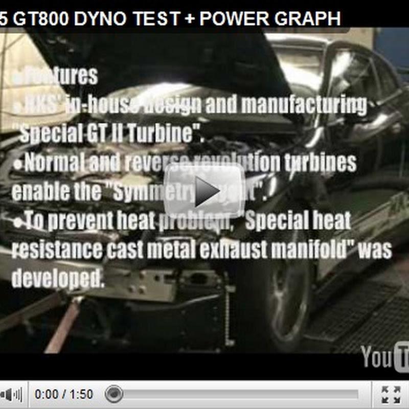 HKS GT800 Kit Video