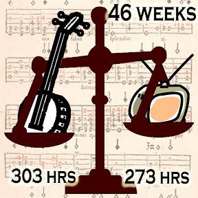 Banjo 303 hrs, TV 273 hours