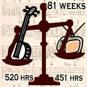 Banjo 520 hrs, TV 451 hours