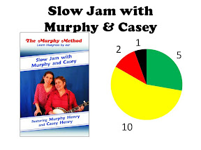 Slow Jam With Murphy and Casey