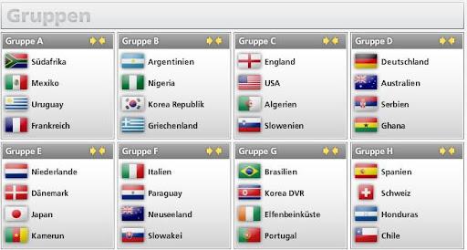 WM 2010 Gruppen