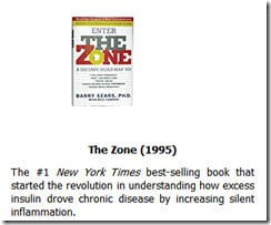 Zone_book_sears