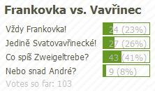 anketa_vavrinec