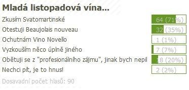 mlada_vina