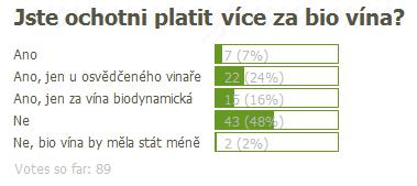 anketa_platba_bio