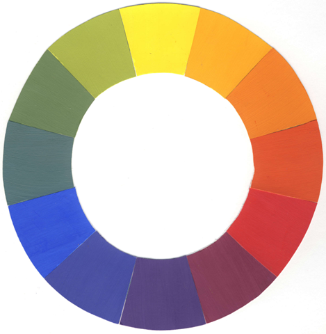 kelly colour wheel
