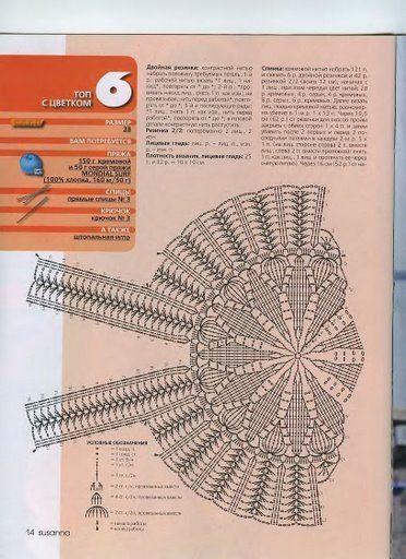 بلوزات كروشيه بالشرح 2012