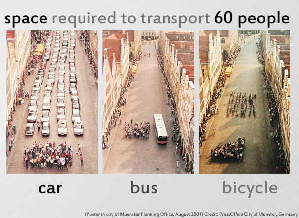 Space Required: Car vs Bus vs Bicycle [Pic]