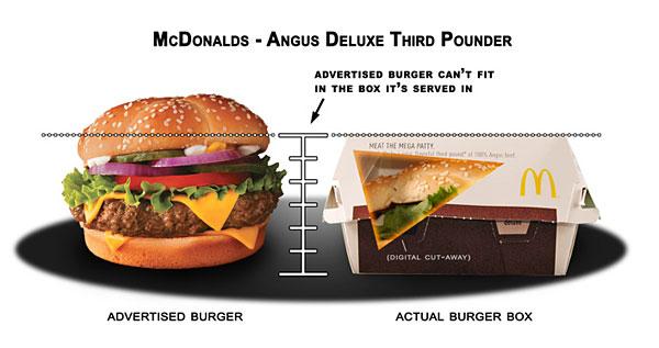http://lh3.ggpht.com/_9F9_RUESS2E/TIrF34HJLrI/AAAAAAAADiM/MKE_xYa0-x8/s800/fastfoods-ads-vs-reality-angusdeluxebox.jpg