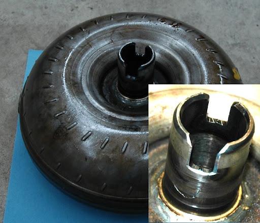 torqueflite