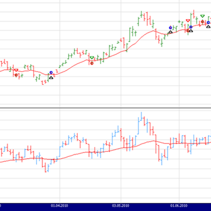 Basket trading system in bse