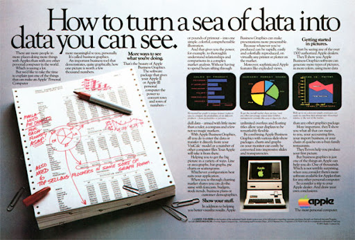 Publicidad Apple: How to turn a sea of data into data you can see
