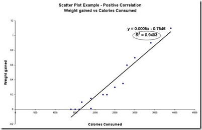 scatter-plot-example-positive-correlation