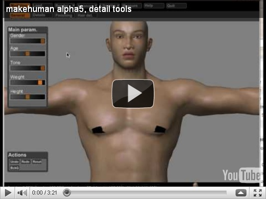 Open Source 3d Human Models Limtiyi