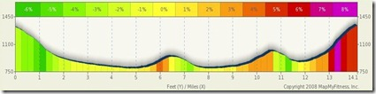 roadcourse_elevation