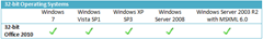 32 bit OS supporting office 2010