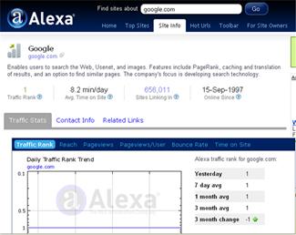 Alexa _site_redesign
