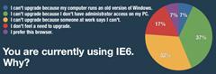 Digg to block IE6