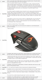 banned from website for distorting time with my mouse