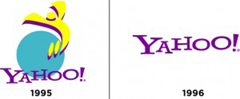 Yahoo's Logo Evolution Through the Years