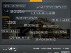 Behind Bing