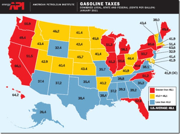state-gas-taxes