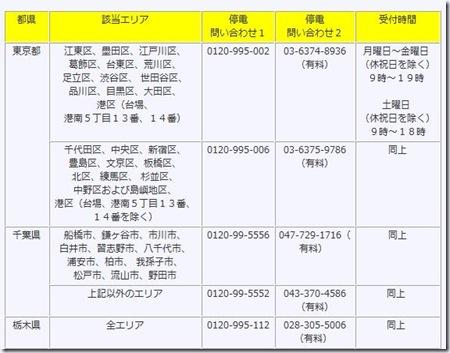 tokyodenryoku_contactlist