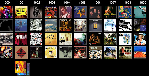 Rock history a selection of the best album ever the music that