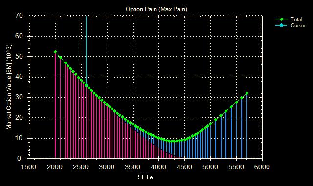 [option pain 04 jun 09[3].png]