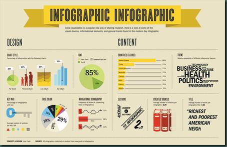 2011-05-02-infographic-infographic