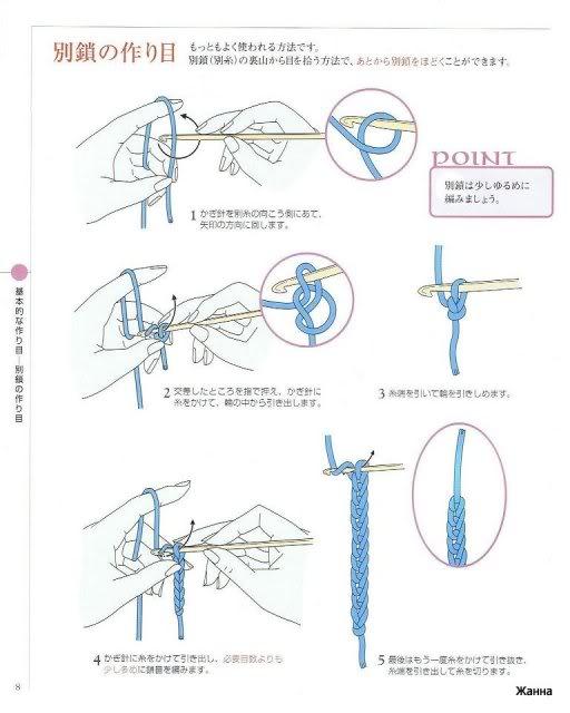 Giáo trình Đan - Knitting (1) 006