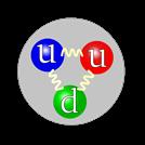 Quark_structure_proton