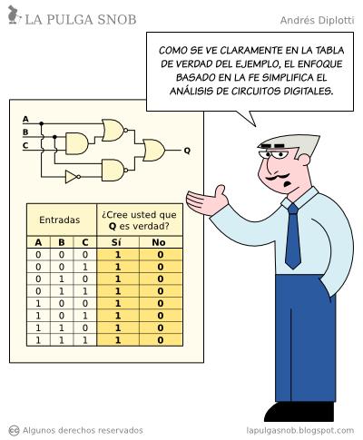 Lógica binaria