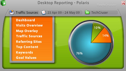 polaris desktop reporting