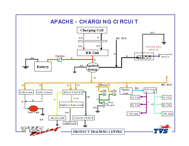 ibanez at100 wiring diagram ibanez image wiring apache wiring diagram apache auto wiring diagram schematic on ibanez at100 wiring diagram