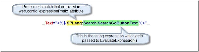 ExpressionBuilderSyntax