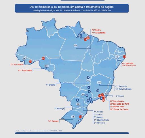 pesquisa Trata Brasil