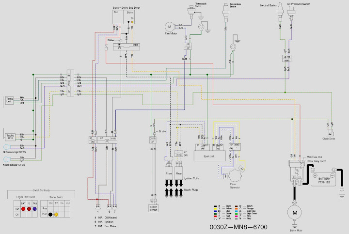 2006 Kawasaki Zx6r Wiring Diagrams ImageResizerTool Com
