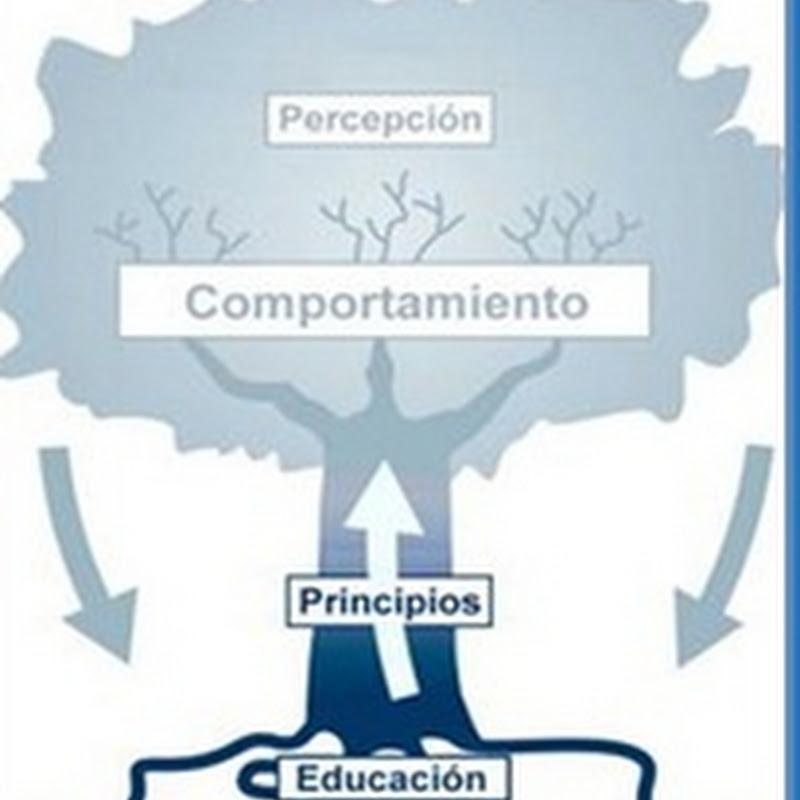 Día Nacional del Comportamiento Humano (en Argentina)