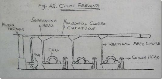chute feed