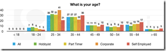 what-is-your-age-606x170