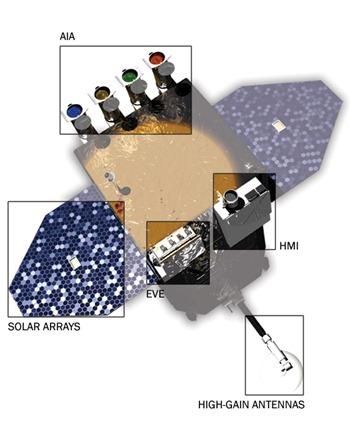spacecraft_detailed