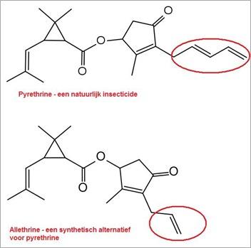 pyrethroiden